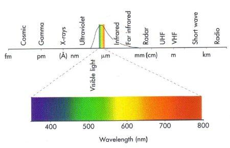 electromagneticspectrum_fullsize